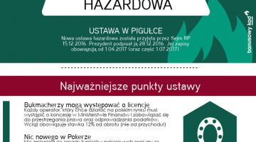 ustawa hazardowa 2021 polskie prawo bukmacherskie
